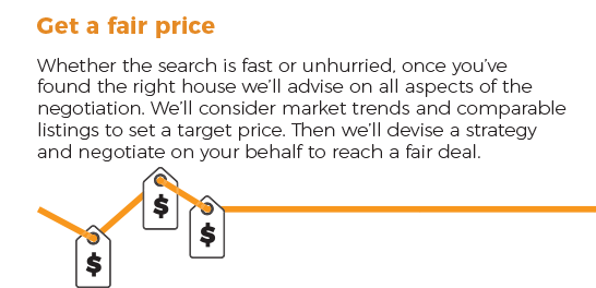 Get a fair price. Whether the search is fast or unhurried, once you've found the right house we'll advise on all aspects of the negotiation. We'll consider market trends and comparable listings to set a target price. Then we'll devise a strategy and negotiate on your behalf to reach a fair deal.